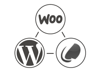 WordPress-Shop mit WooCommerce und CRM-Plugin